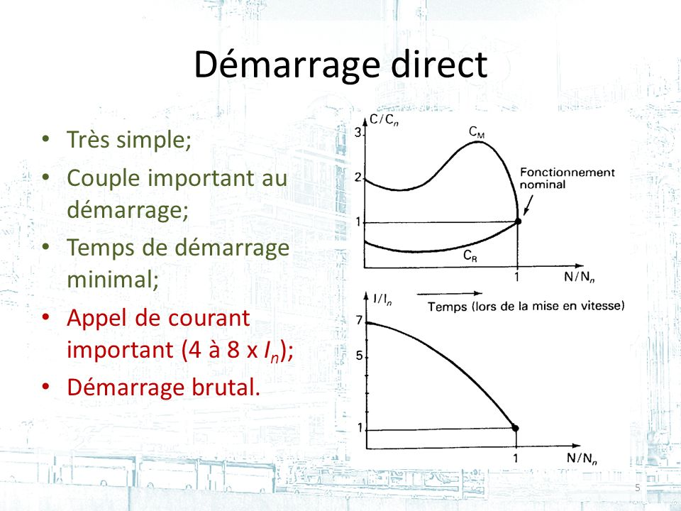Démarrage direct Très simple; Couple important au démarrage;