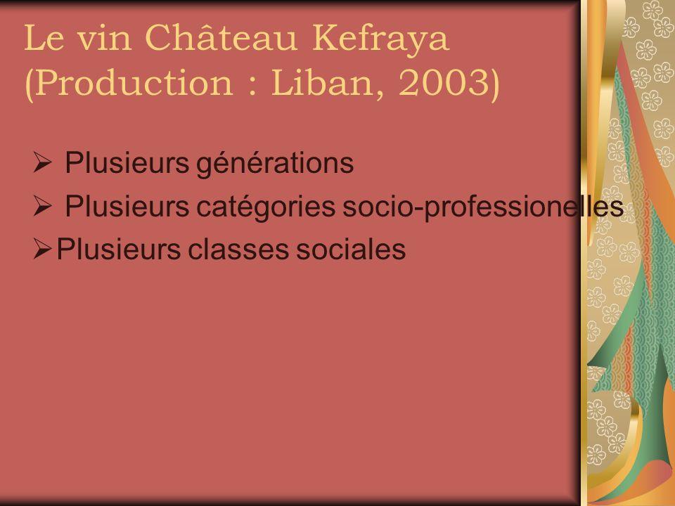 Le vin Château Kefraya (Production : Liban, 2003)