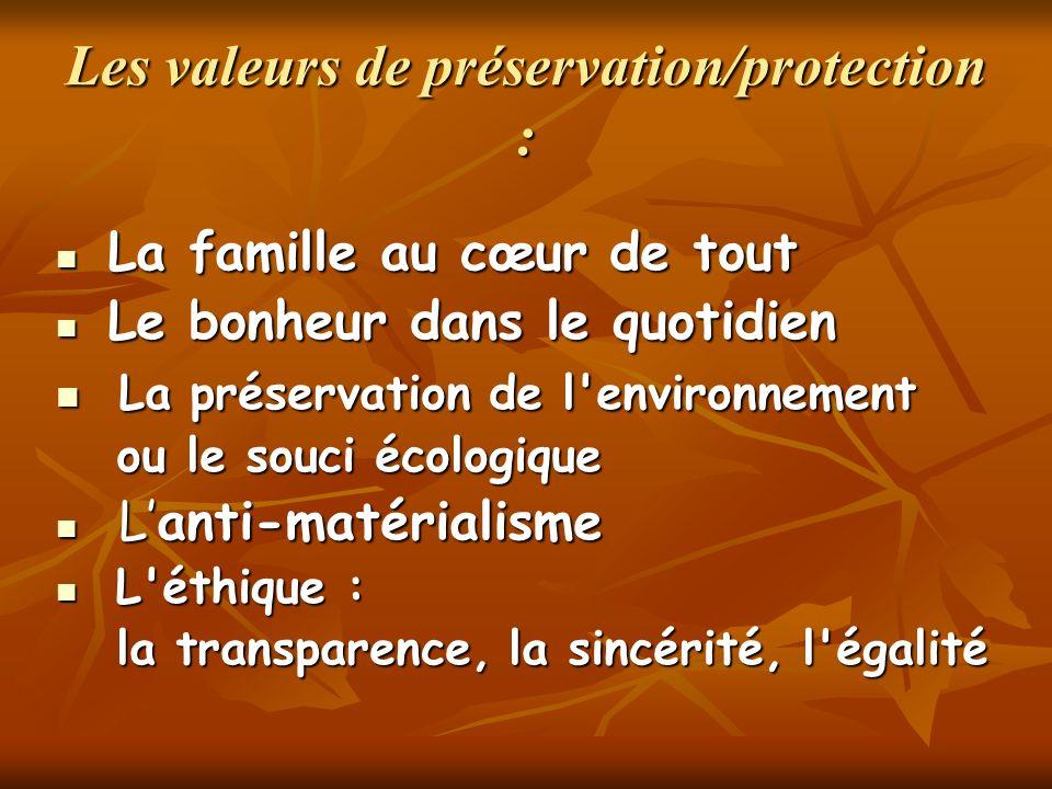 Les valeurs de préservation/protection :