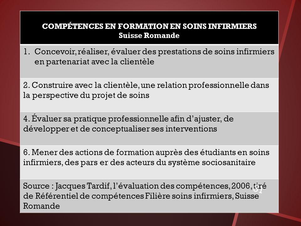 COMPÉTENCES EN FORMATION EN SOINS INFIRMIERS