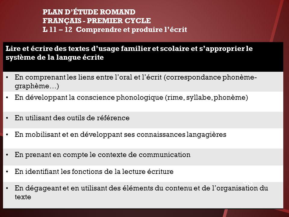 PLAN D'ÉTUDE ROMAND FRANÇAIS - PREMIER CYCLE. L 11 – 12 Comprendre et produire l'écrit.