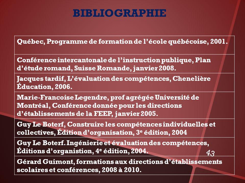 BIBLIOGRAPHIE Québec, Programme de formation de l'école québécoise, 2001.