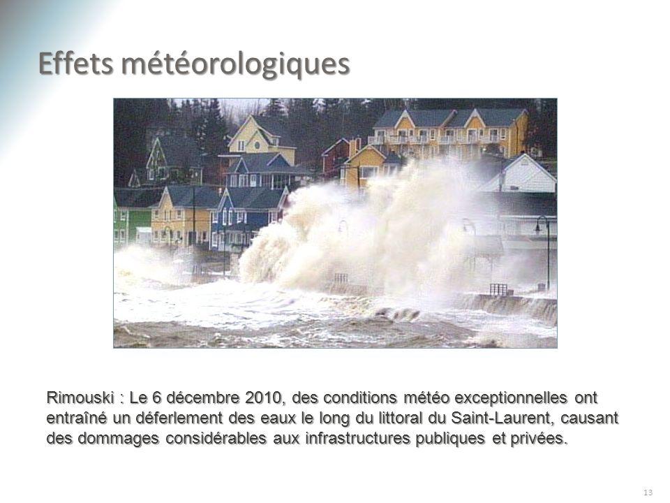 Effets météorologiques