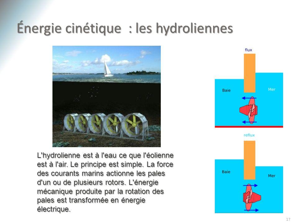 Énergie cinétique : les hydroliennes