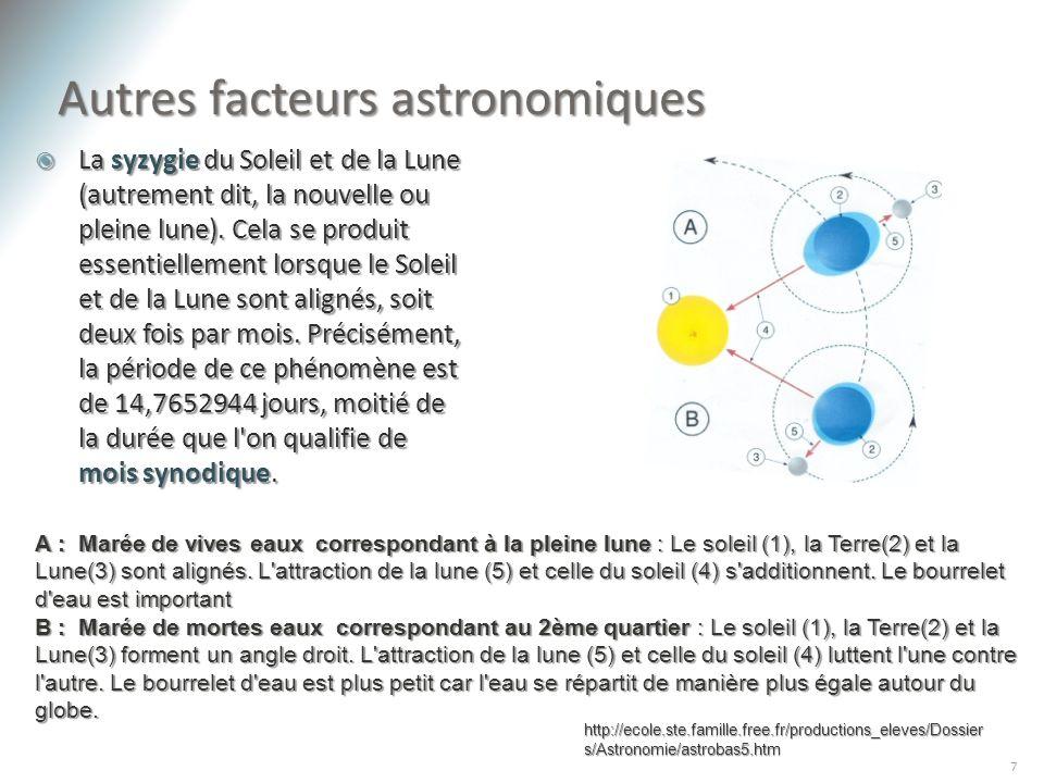 Autres facteurs astronomiques