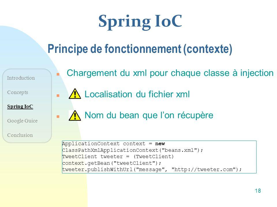 Spring IoC Principe de fonctionnement (contexte)