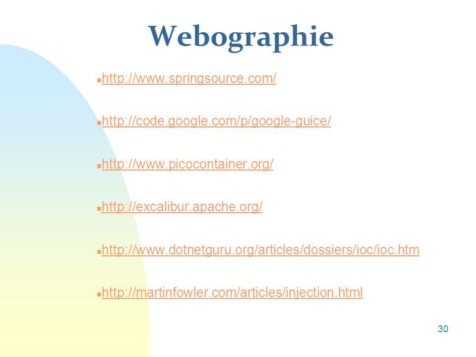 Webographie http://www.springsource.com/