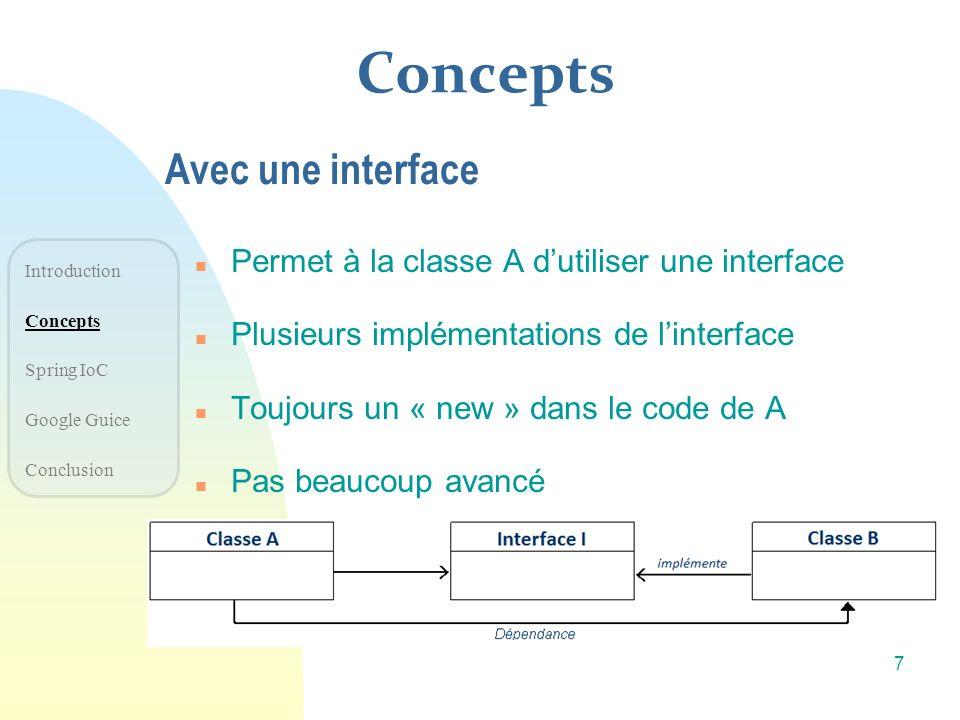 Concepts Avec une interface