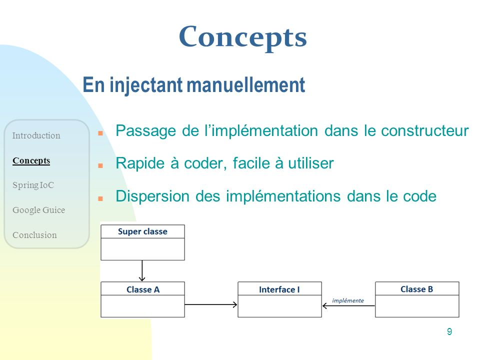 Concepts En injectant manuellement