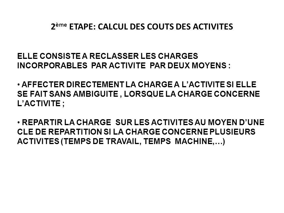 2ème ETAPE: CALCUL DES COUTS DES ACTIVITES