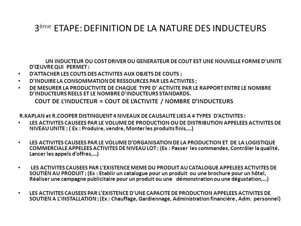 3ème ETAPE: DEFINITION DE LA NATURE DES INDUCTEURS