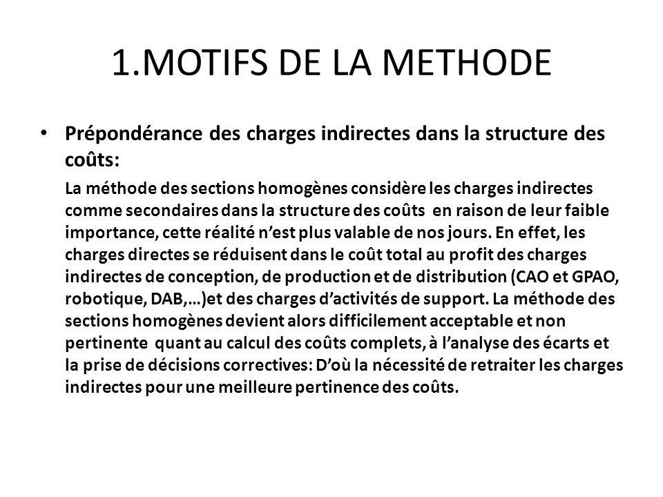 1.MOTIFS DE LA METHODE Prépondérance des charges indirectes dans la structure des coûts: