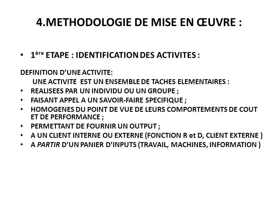 4.METHODOLOGIE DE MISE EN ŒUVRE :