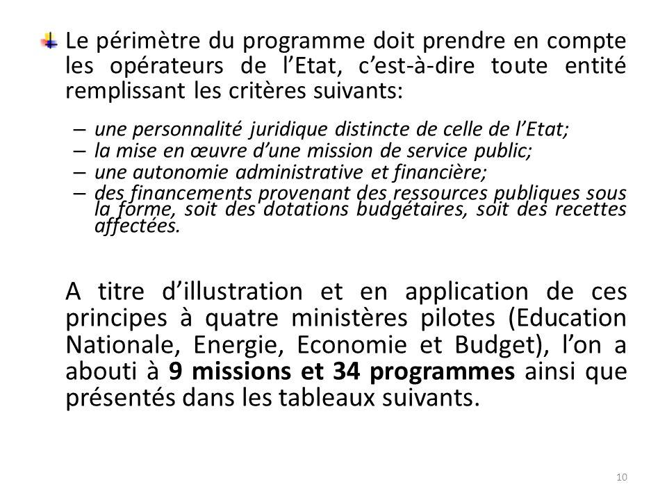 Le périmètre du programme doit prendre en compte les opérateurs de l'Etat, c'est-à-dire toute entité remplissant les critères suivants: