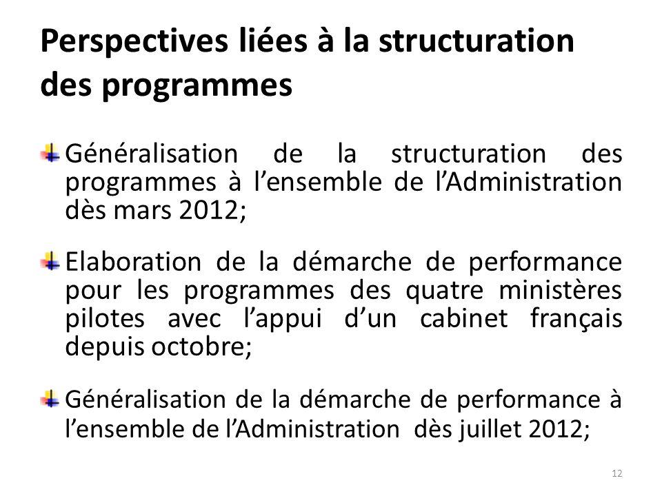 Perspectives liées à la structuration des programmes