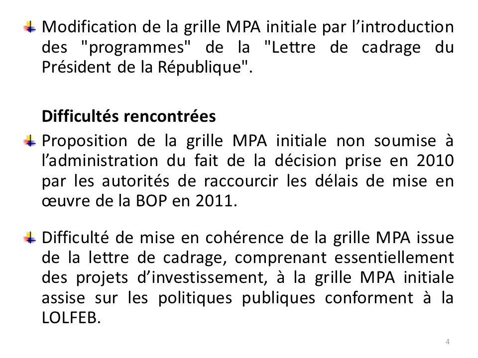 Modification de la grille MPA initiale par l'introduction des programmes de la Lettre de cadrage du Président de la République .