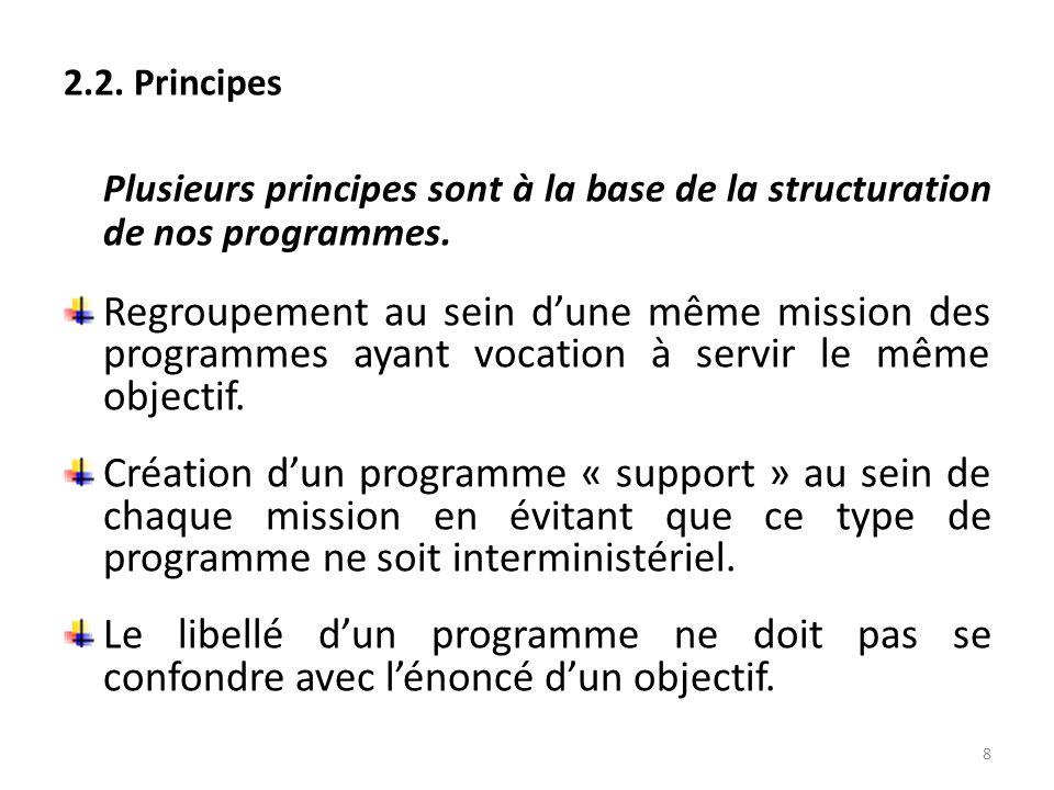 2.2. Principes Plusieurs principes sont à la base de la structuration de nos programmes.