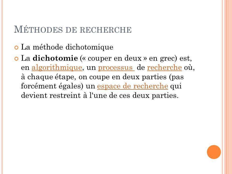 Méthodes de recherche La méthode dichotomique