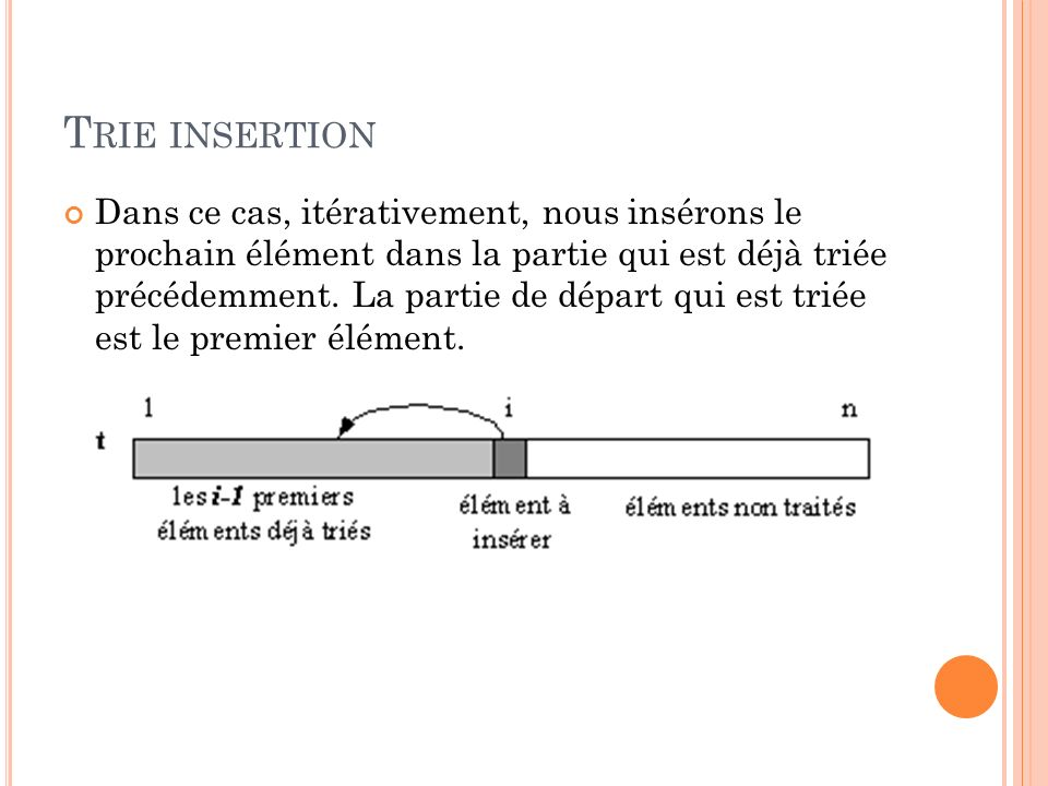 Trie insertion