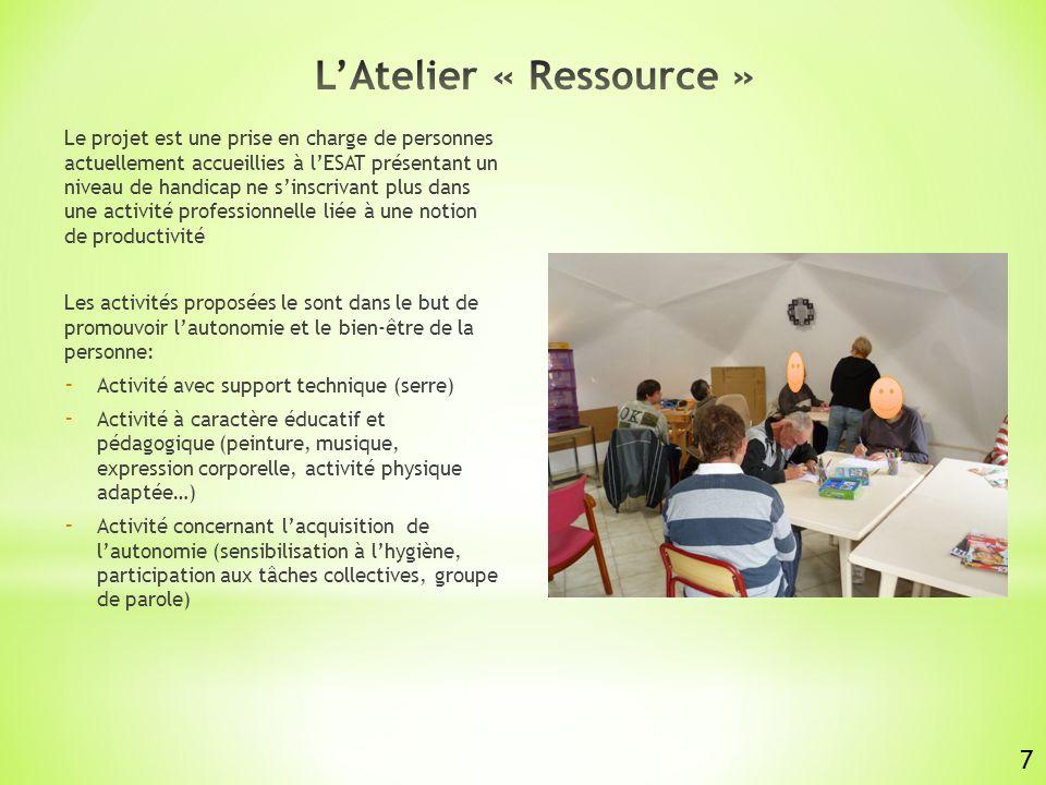 L'Atelier « Ressource »