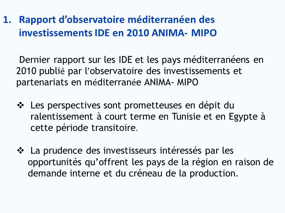 Rapport d'observatoire méditerranéen des investissements IDE en 2010 ANIMA- MIPO