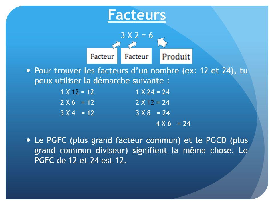 Facteurs 3 X 2 = 6. Pour trouver les facteurs d'un nombre (ex: 12 et 24), tu peux utiliser la démarche suivante :