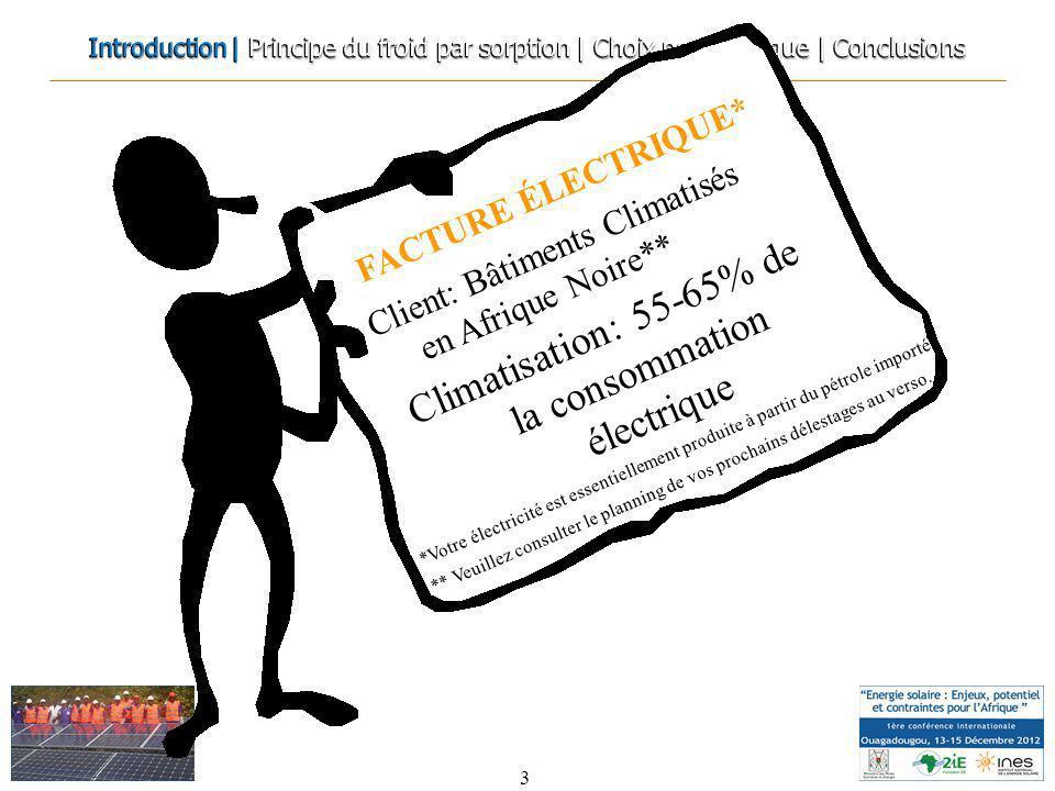 Climatisation: 55-65% de la consommation électrique