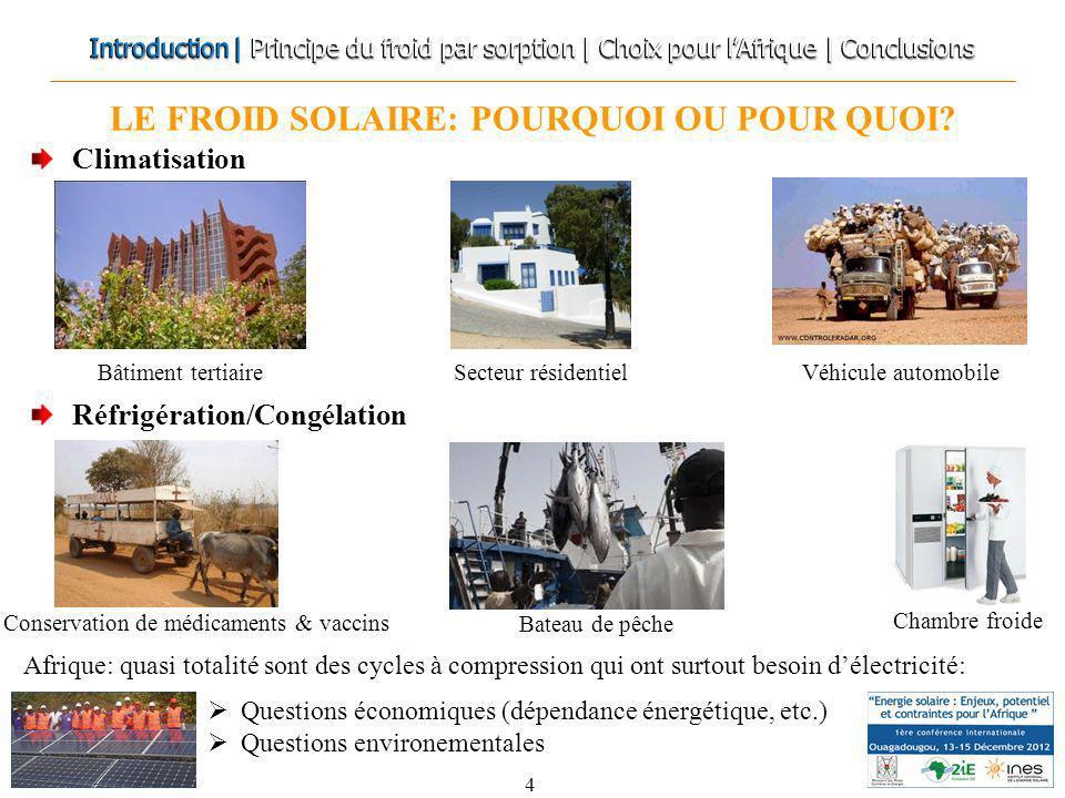 LE FROID SOLAIRE: POURQUOI OU POUR QUOI