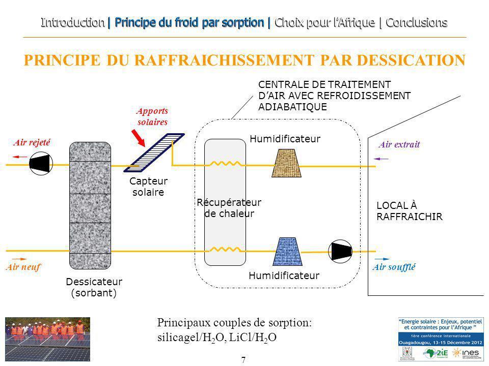 PRINCIPE DU RAFFRAICHISSEMENT PAR DESSICATION