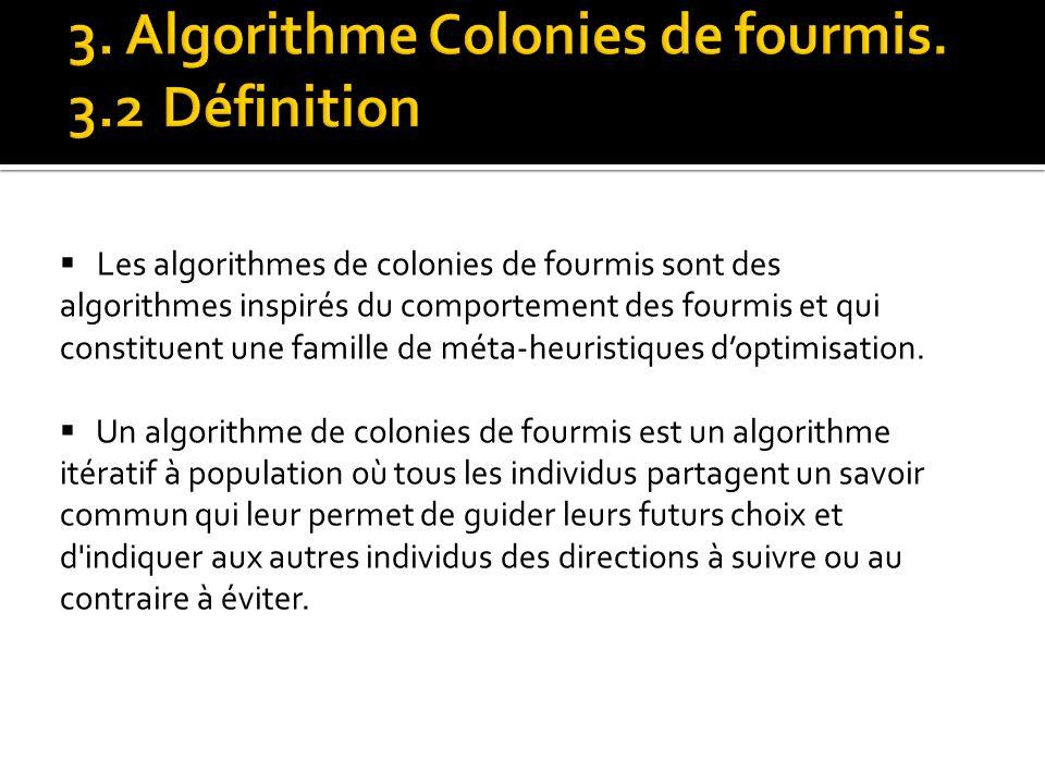 3. Algorithme Colonies de fourmis. 3.2 Définition