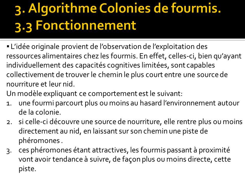 3. Algorithme Colonies de fourmis. 3.3 Fonctionnement
