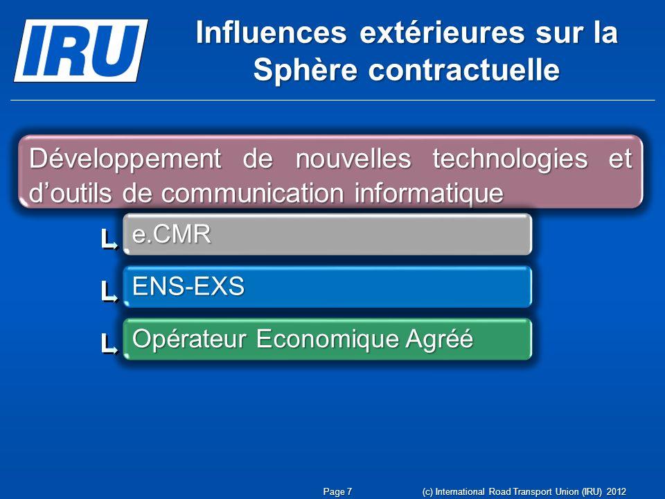 Influences extérieures sur la Sphère contractuelle