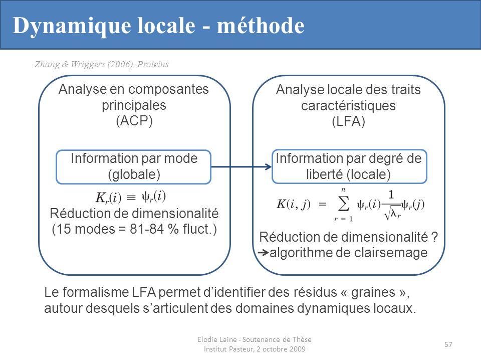 Dynamique locale - méthode