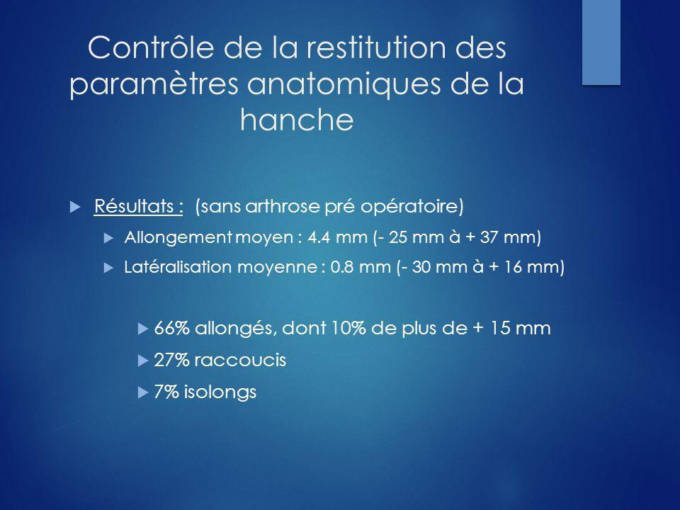 Contrôle de la restitution des paramètres anatomiques de la hanche