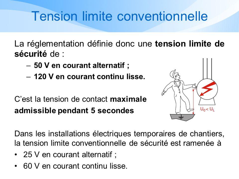 Tension limite conventionnelle