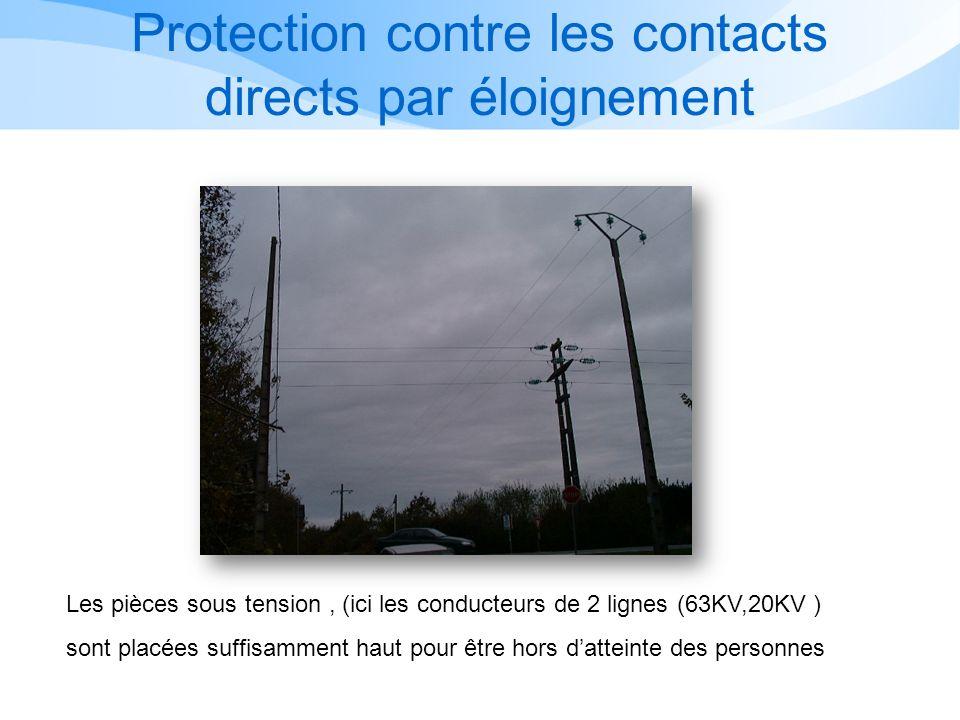 Protection contre les contacts directs par éloignement
