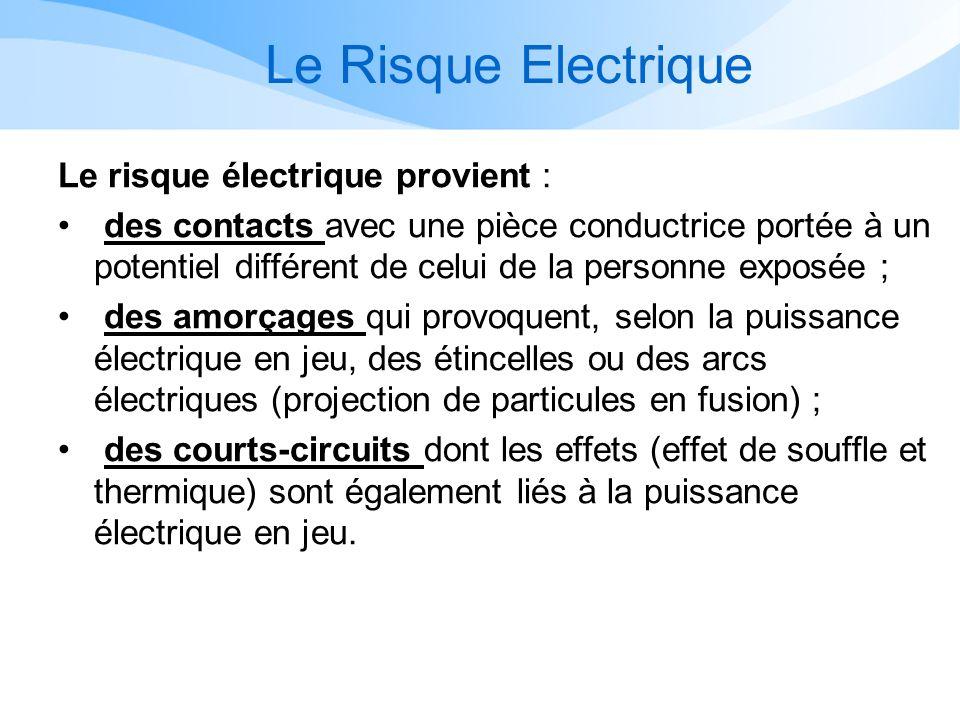 Le Risque Electrique Le risque électrique provient :