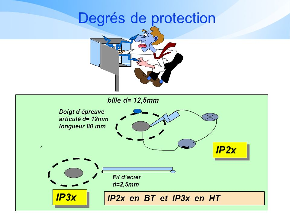 Degrés de protection ~ IP2x IP3x IP2x en BT et IP3x en HT