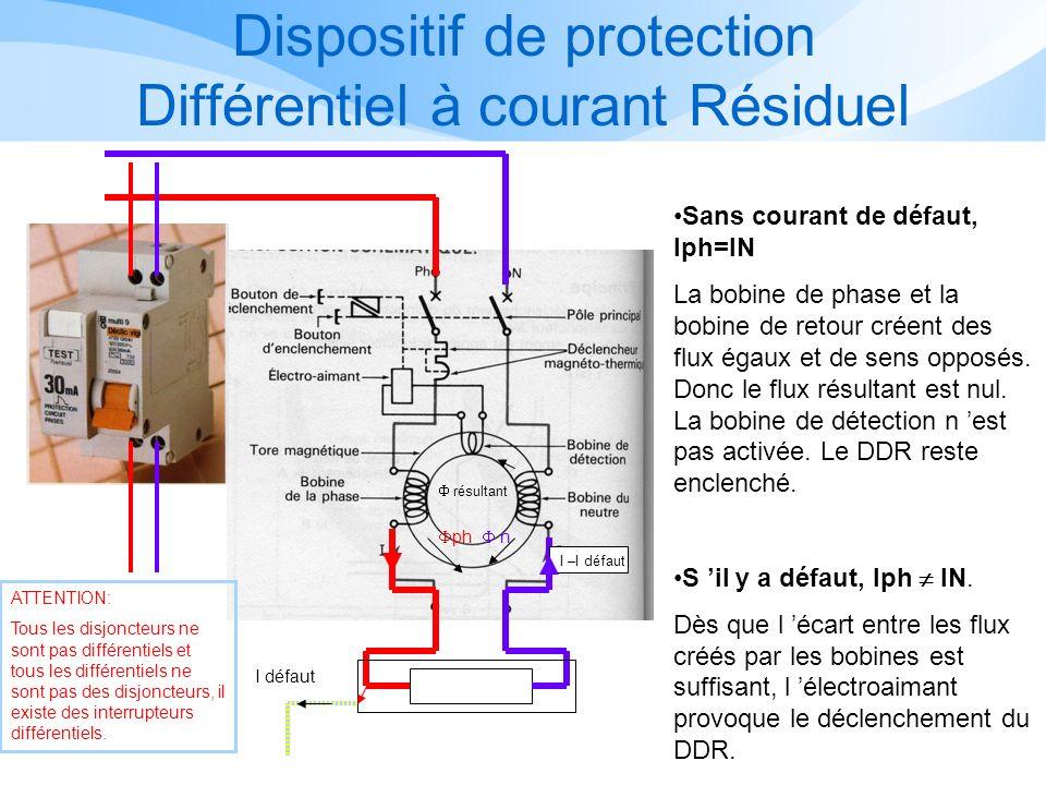 Dispositif de protection Différentiel à courant Résiduel