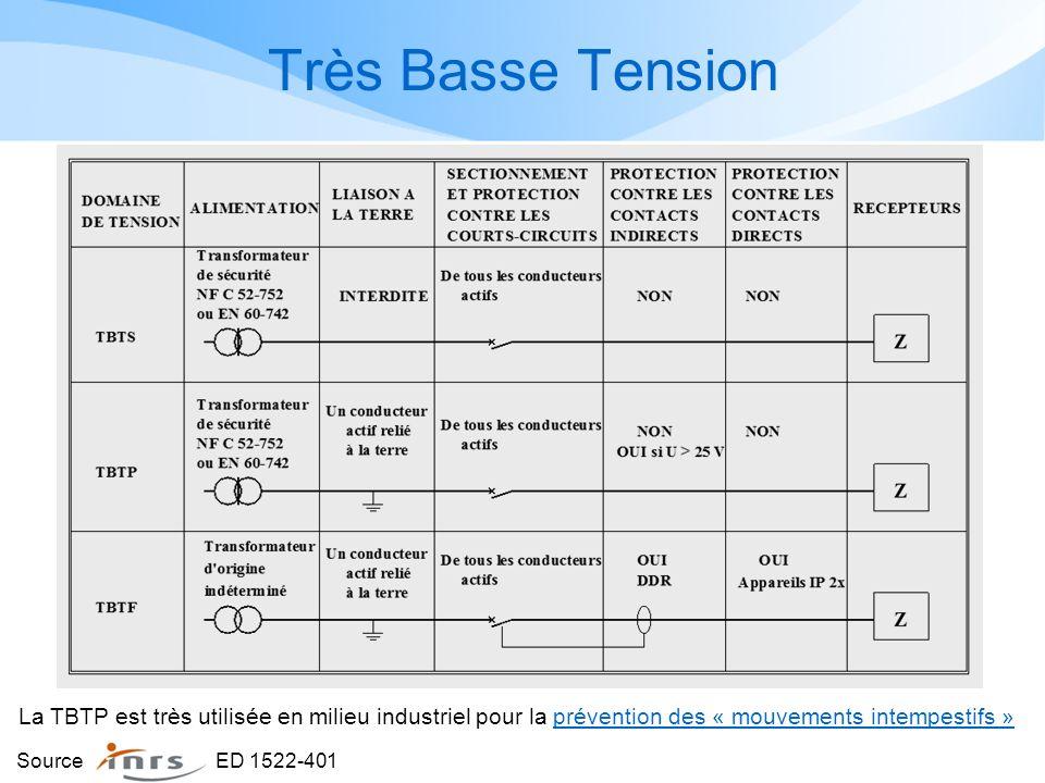 Très Basse Tension Mesure de protection par très basse tension. NFC 15 100 Généralités.