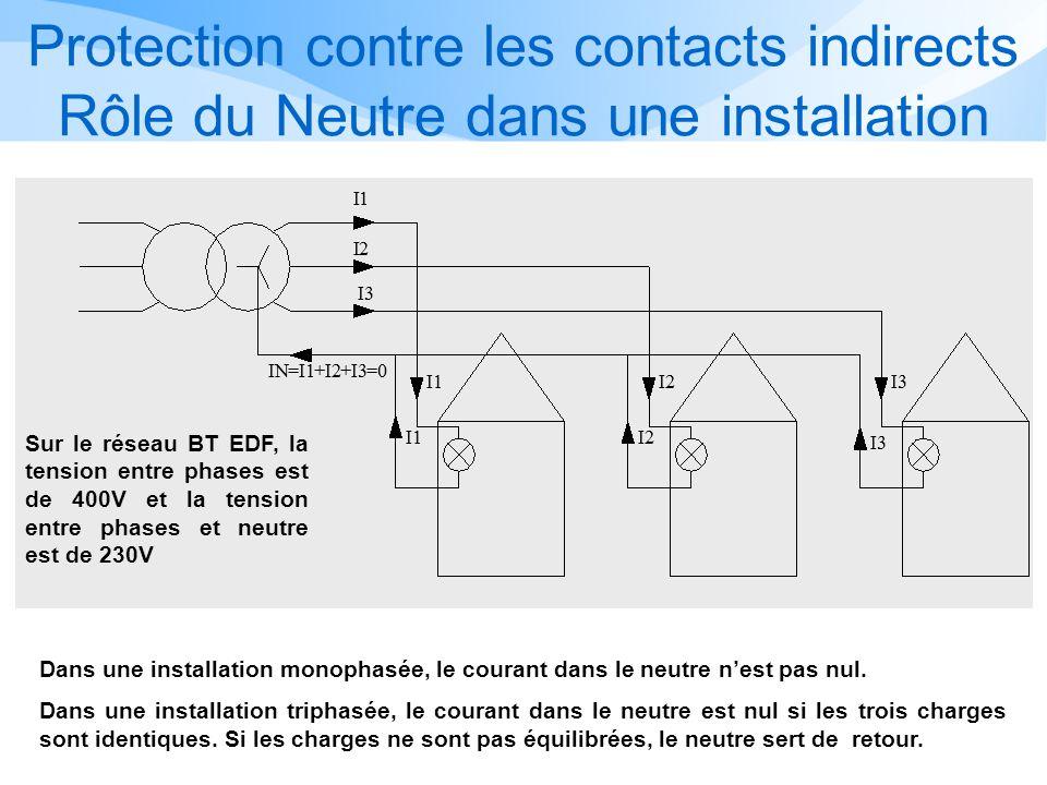 Protection contre les contacts indirects Rôle du Neutre dans une installation