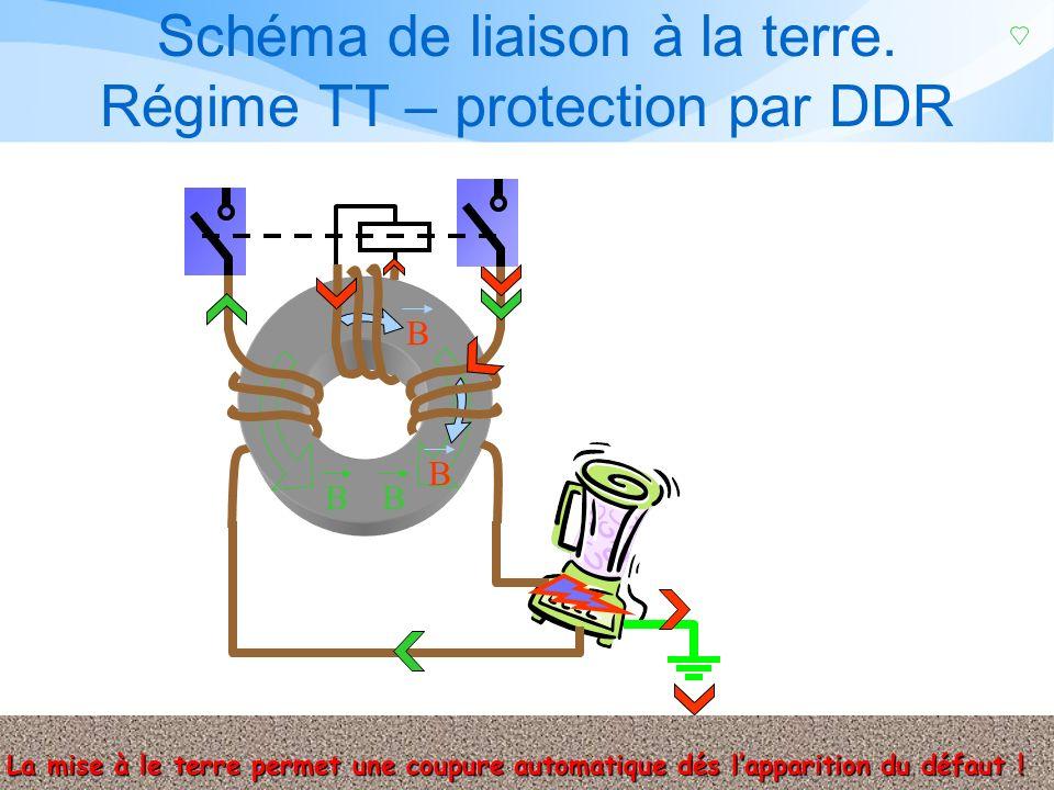 Schéma de liaison à la terre. Régime TT – protection par DDR