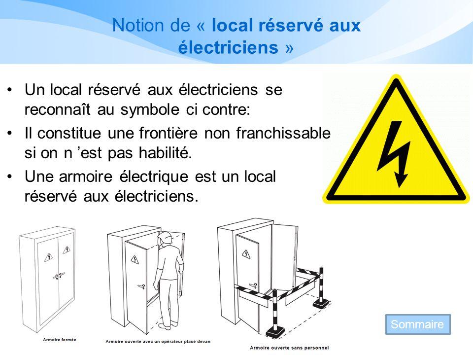 Notion de « local réservé aux électriciens »