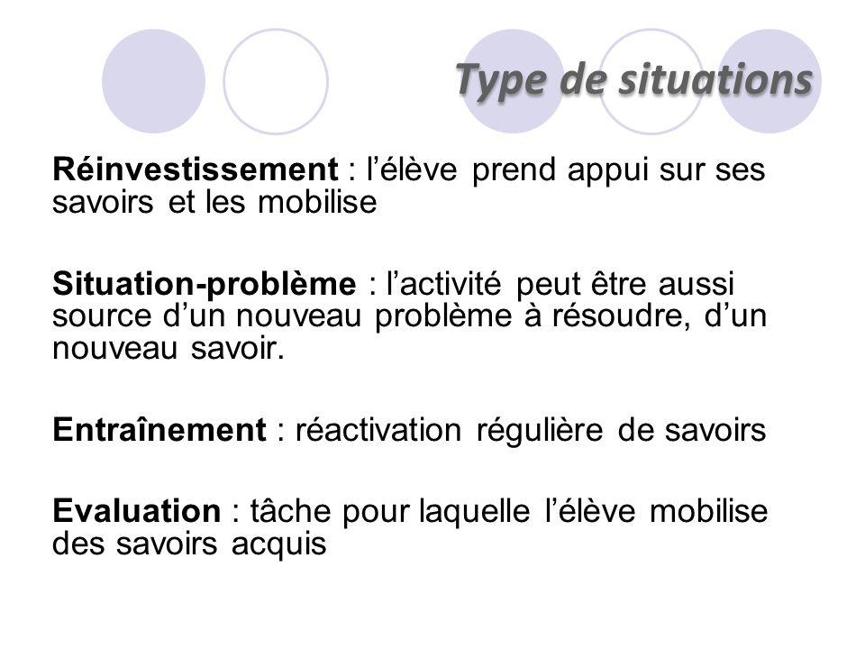 Type de situations Réinvestissement : l'élève prend appui sur ses savoirs et les mobilise.