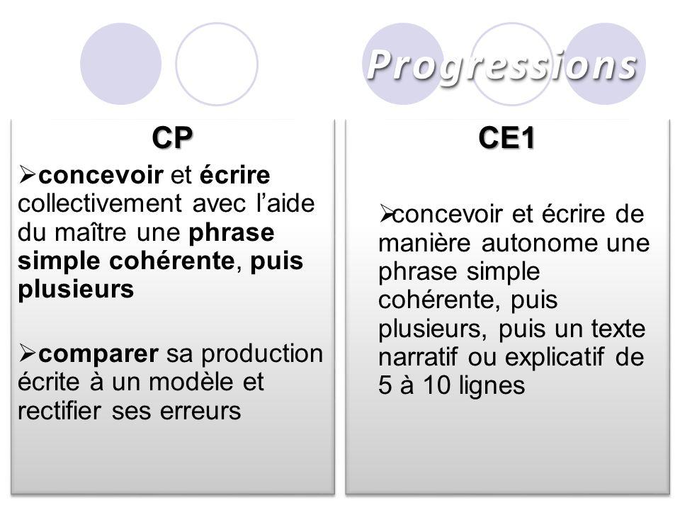 Progressions CP. concevoir et écrire collectivement avec l'aide du maître une phrase simple cohérente, puis plusieurs.
