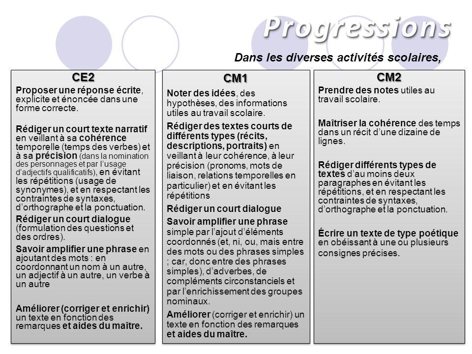 Progressions Dans les diverses activités scolaires, CE2 CM1 CM2