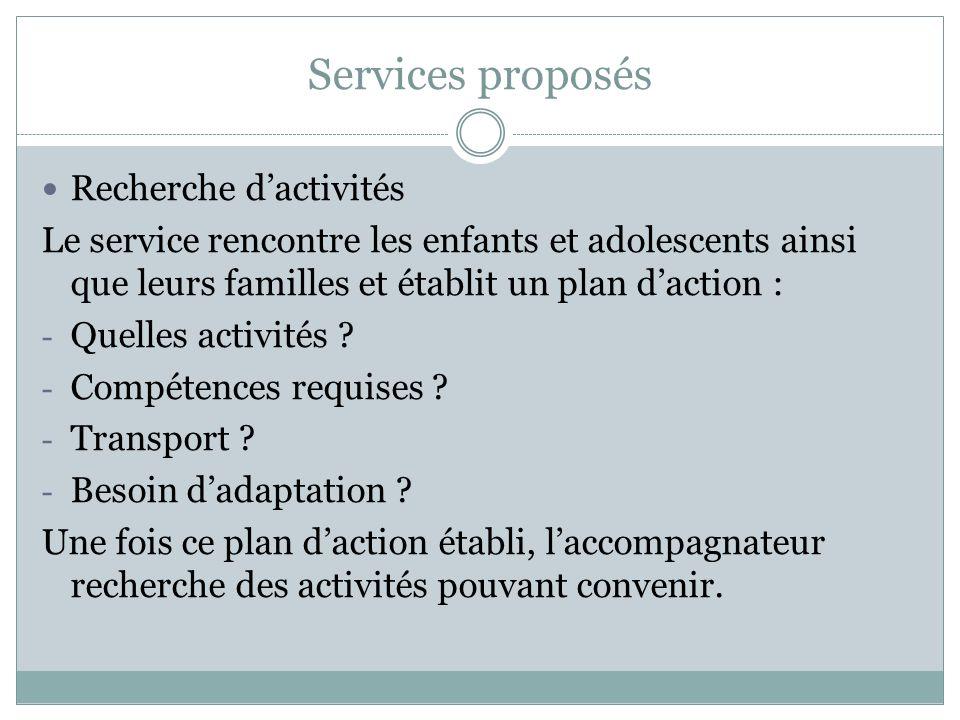 Services proposés Recherche d'activités