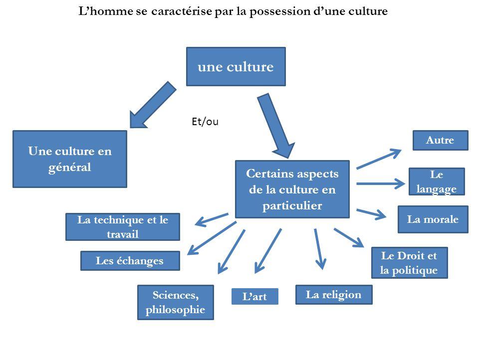 une culture L'homme se caractérise par la possession d'une culture