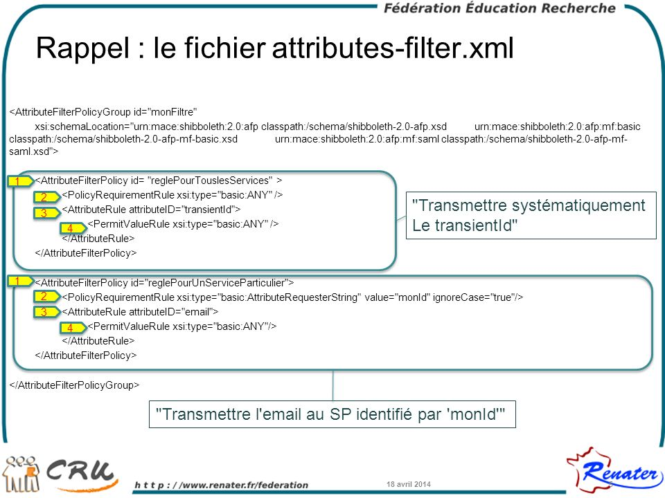 Rappel : le fichier attributes-filter.xml