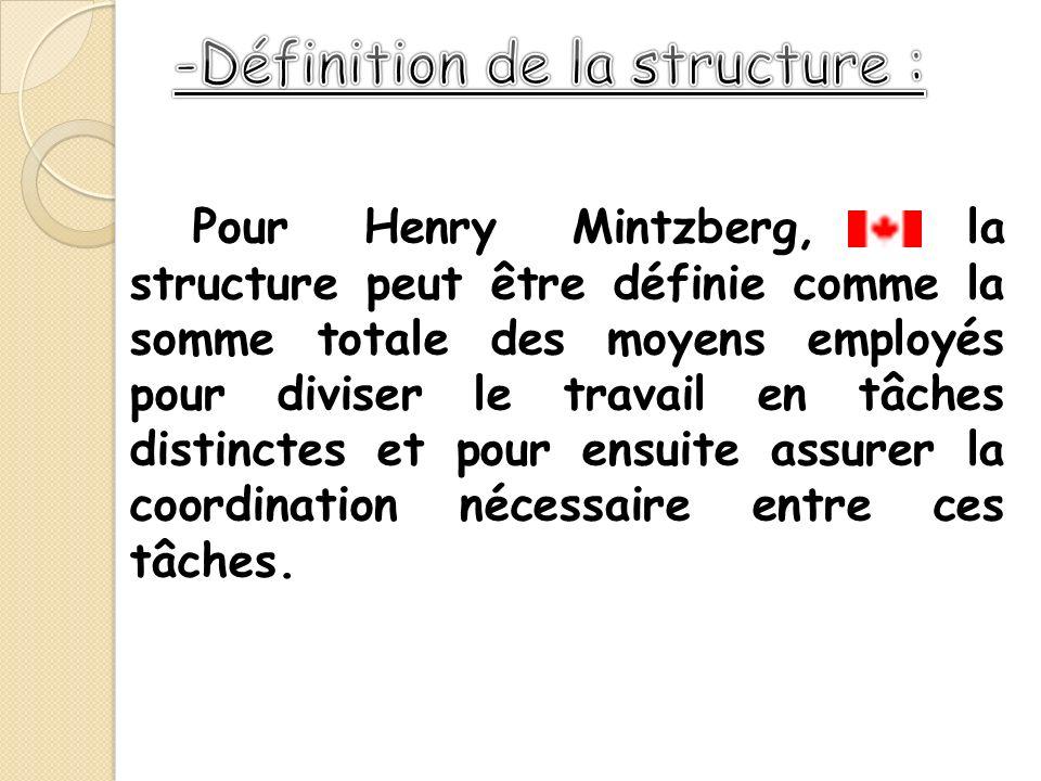 -Définition de la structure :